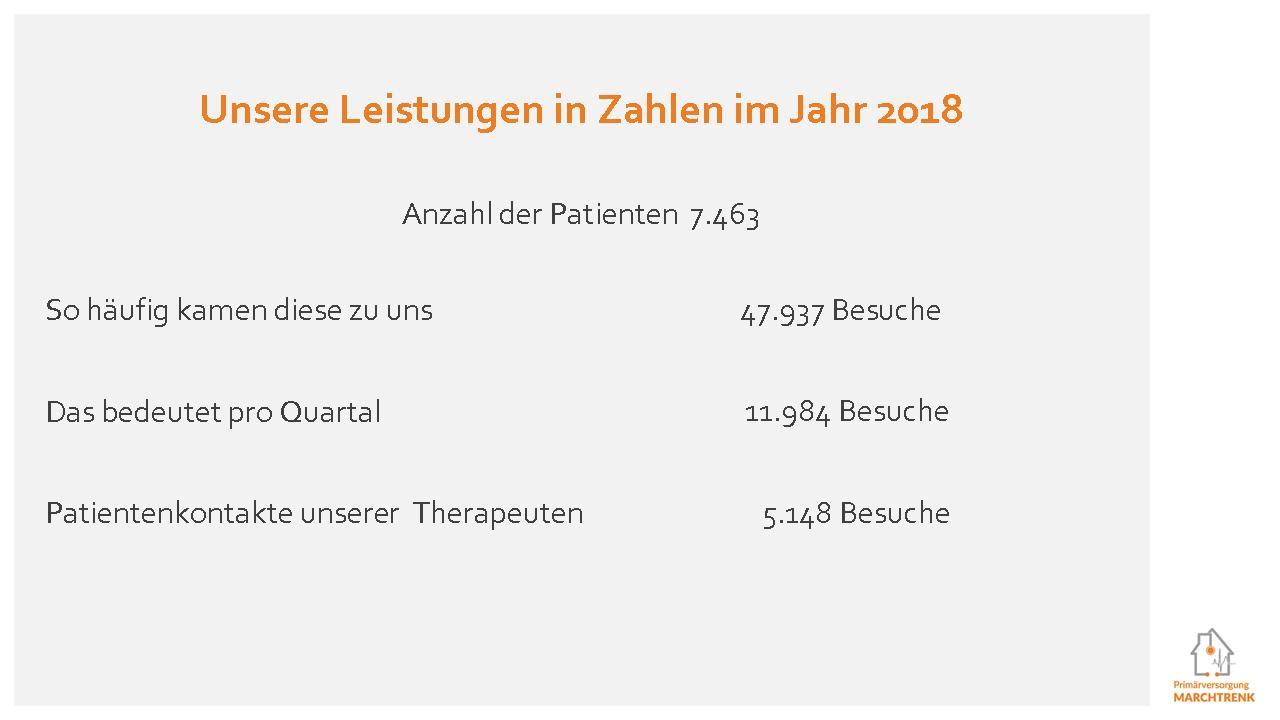 Das PVZ Marchtrenk 2019, Seite 8
